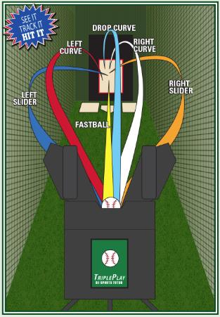 Triple Play Pro Baseball