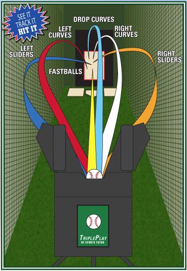 Tripleplay-BB-pitch-graphic_sm